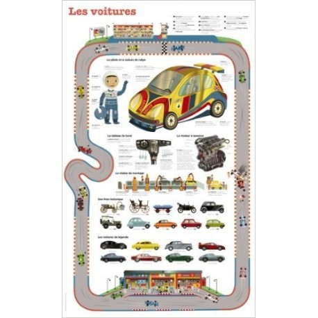Les voitures - Poster 45 x 74 cm