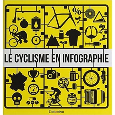 Le cyclisme en infographie