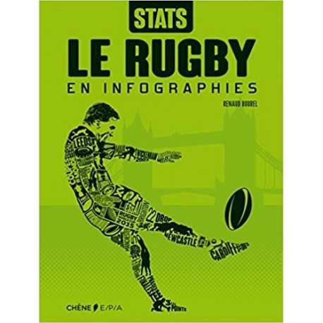 Le rugby en infographies