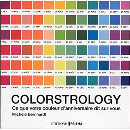 Colorstrology - Ce que votre couleur d'anniversaire dit sur vous