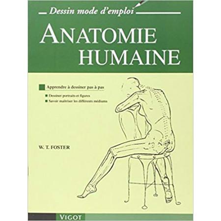 Anatomie humaine - Apprendre à dessiner pas à pas